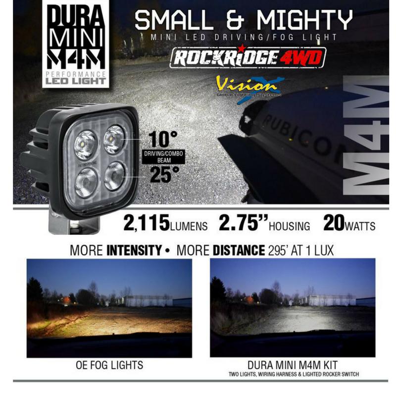 Incredible Vision X Dura Mini M4M Wiring 101 Akebwellnesstrialsorg