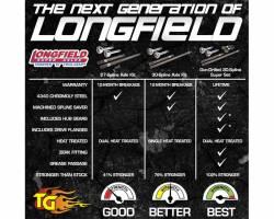 TRAIL-GEAR - Trail-Gear Longfield 30 Spline Birfield/Axle Kit Toyota Pickup/4Runner - 303398-1-KIT - Image 2